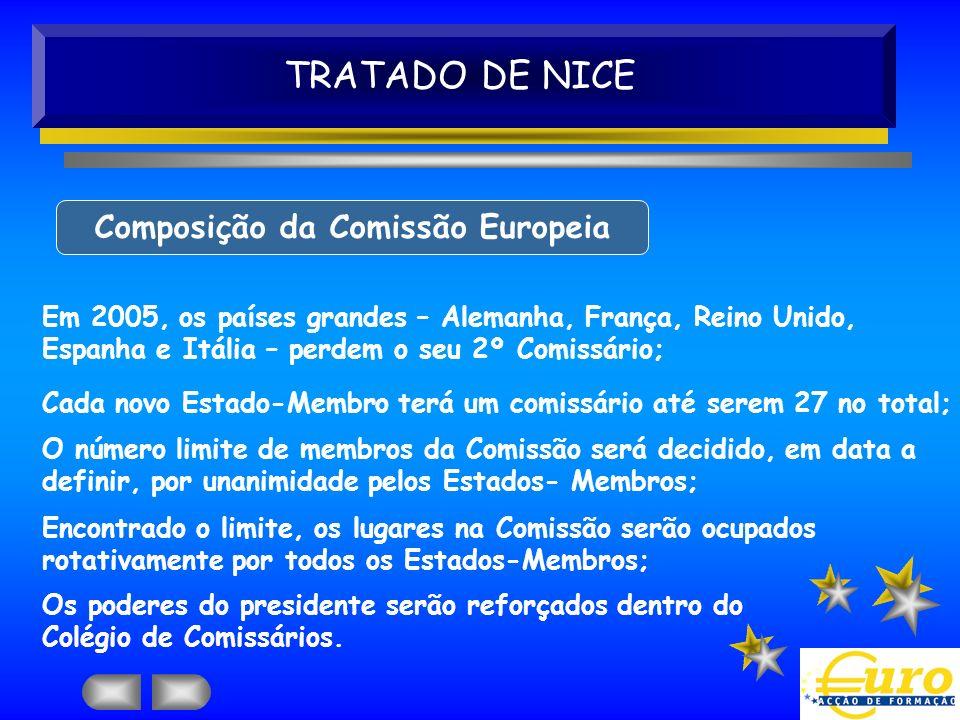 Composição da Comissão Europeia