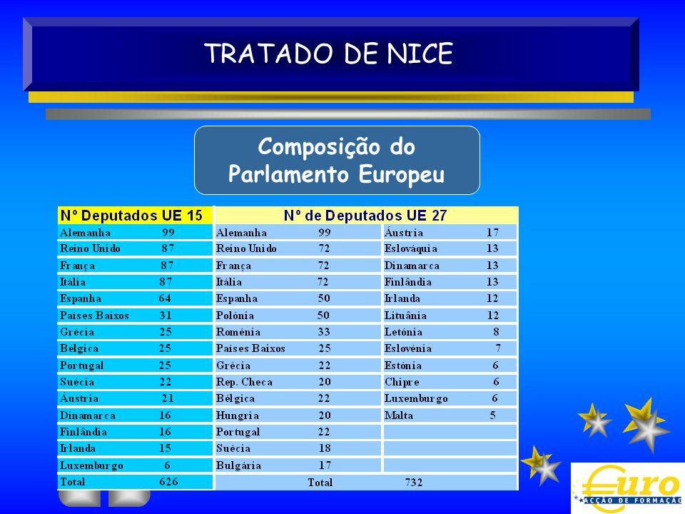 Composição do Parlamento Europeu