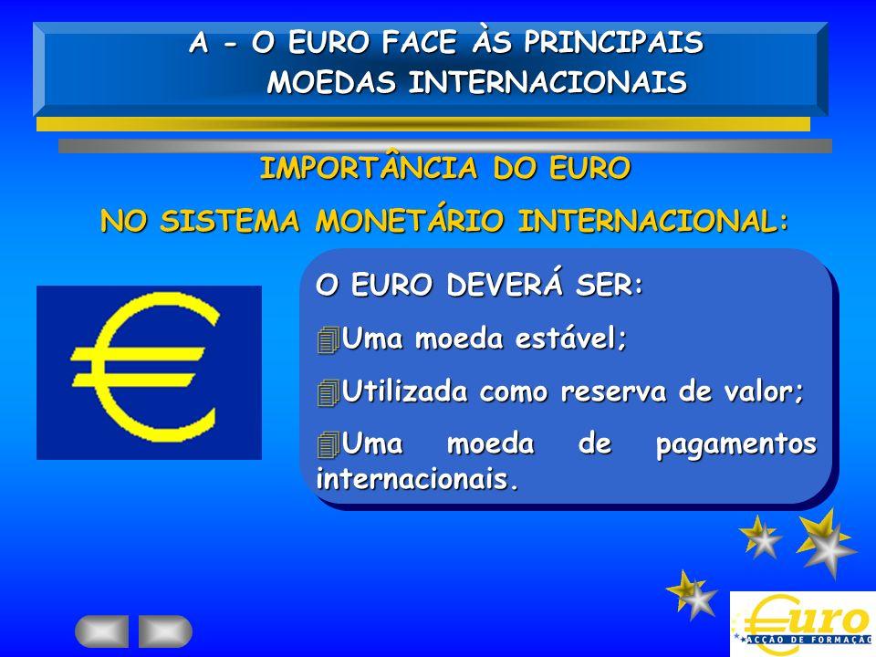 A - O EURO FACE ÀS PRINCIPAIS MOEDAS INTERNACIONAIS