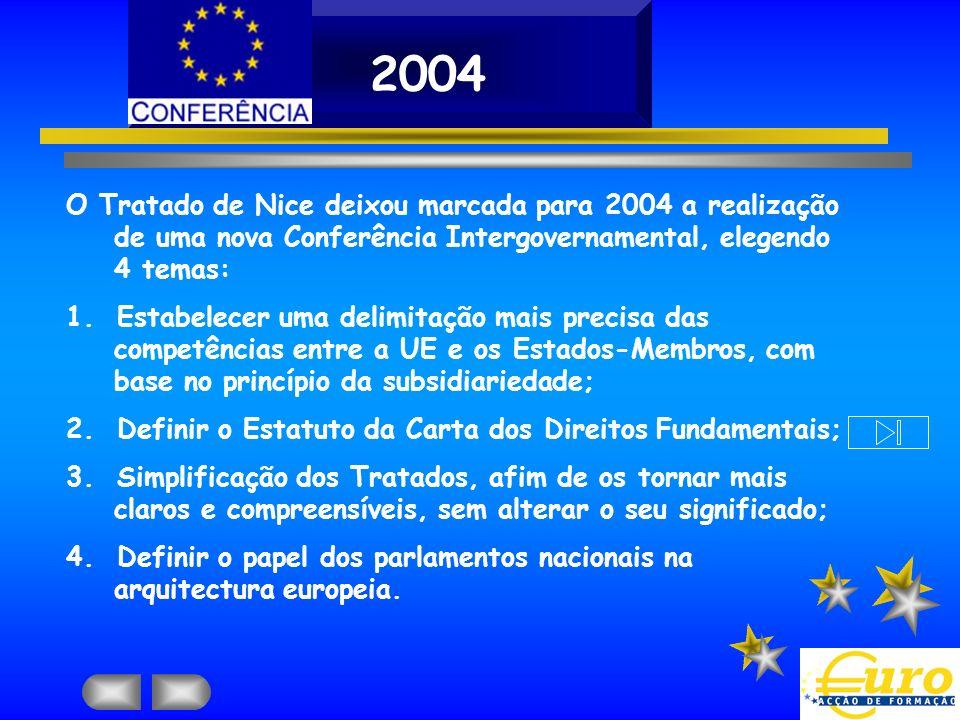 2004 O Tratado de Nice deixou marcada para 2004 a realização de uma nova Conferência Intergovernamental, elegendo 4 temas: