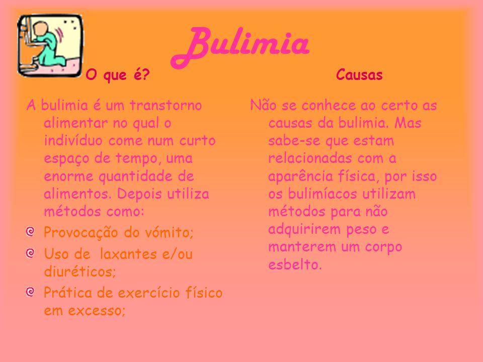 Bulimia O que é Causas.
