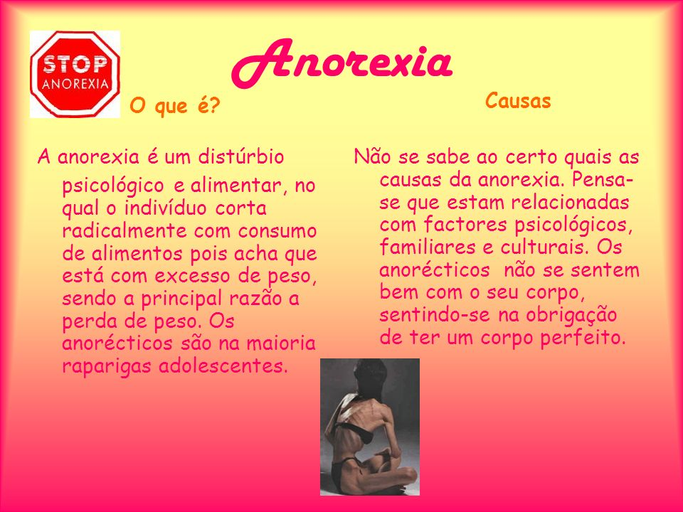 Anorexia Causas. O que é