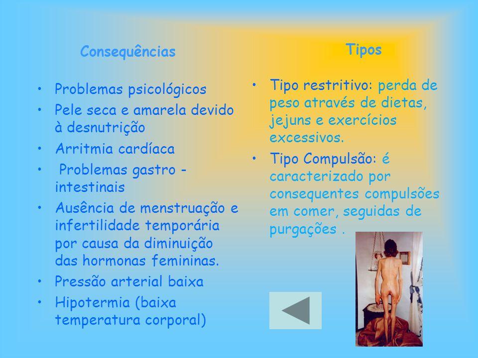 Consequências Tipos. Tipo restritivo: perda de peso através de dietas, jejuns e exercícios excessivos.