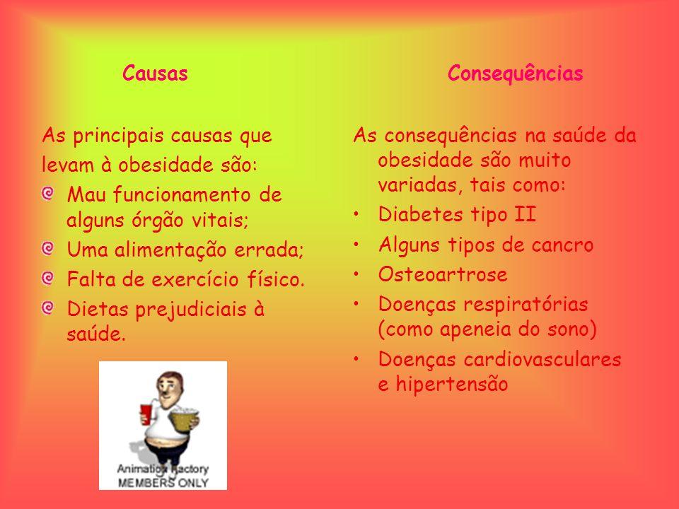 Causas Consequências. As principais causas que. levam à obesidade são: Mau funcionamento de alguns órgão vitais;
