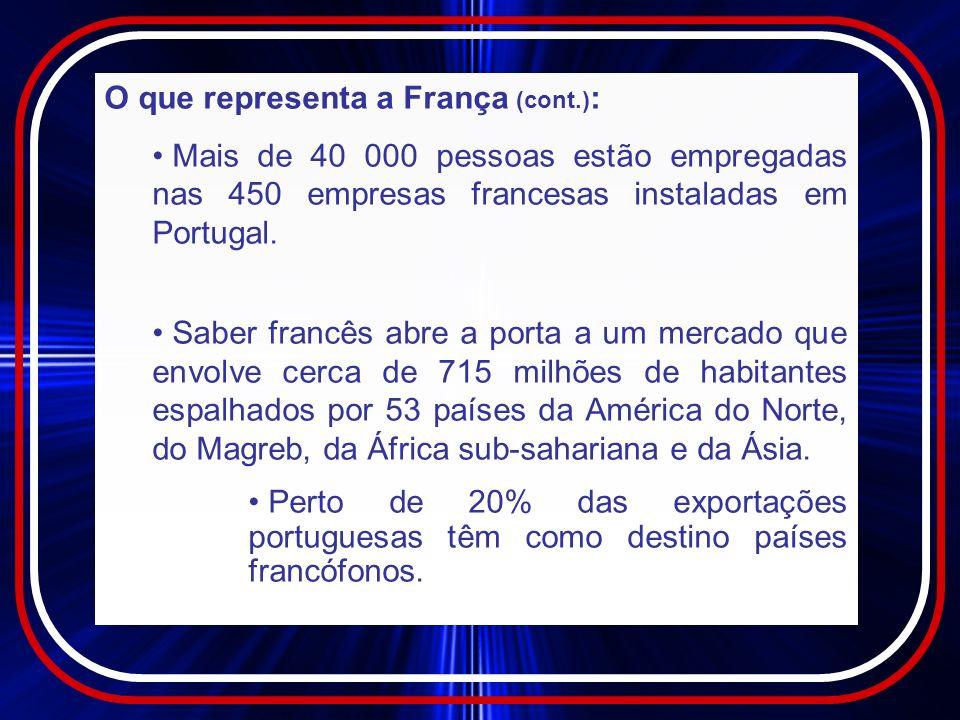 O que representa a França (cont.):