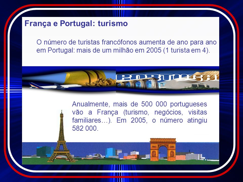 França e Portugal: turismo