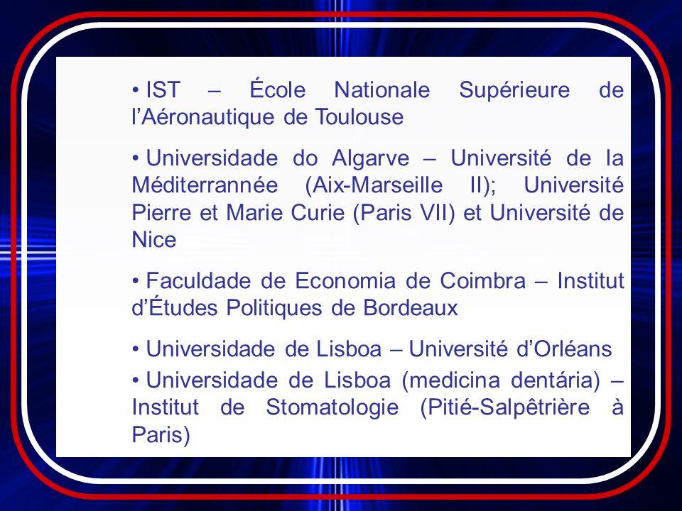 IST – École Nationale Supérieure de l'Aéronautique de Toulouse