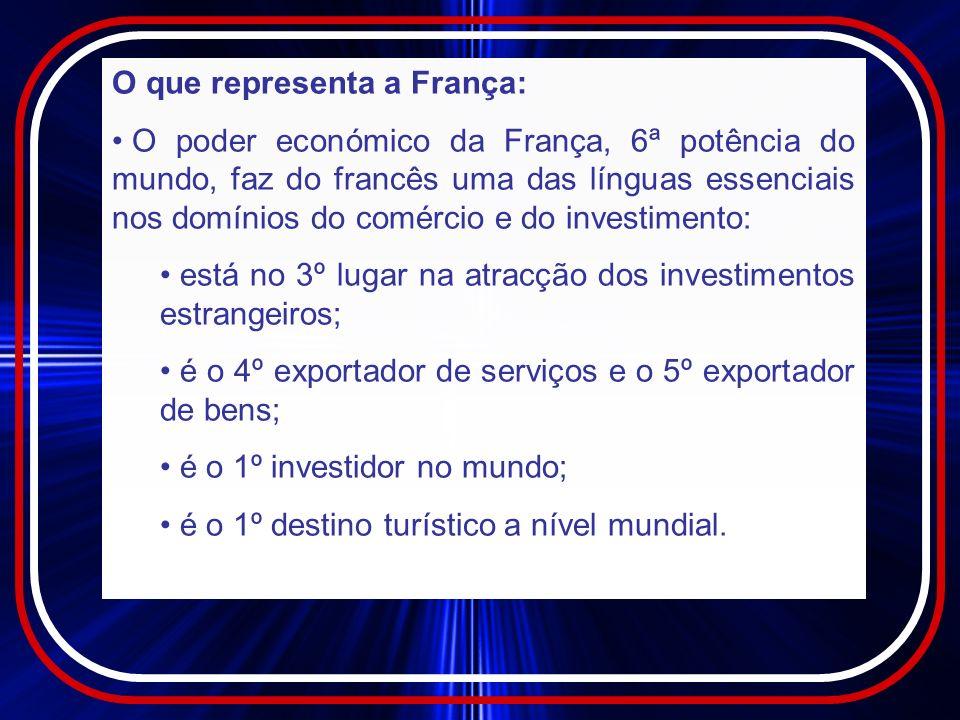 O que representa a França: