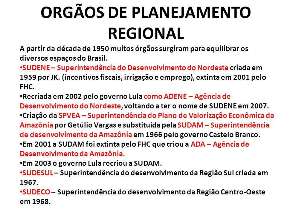 ORGÃOS DE PLANEJAMENTO REGIONAL