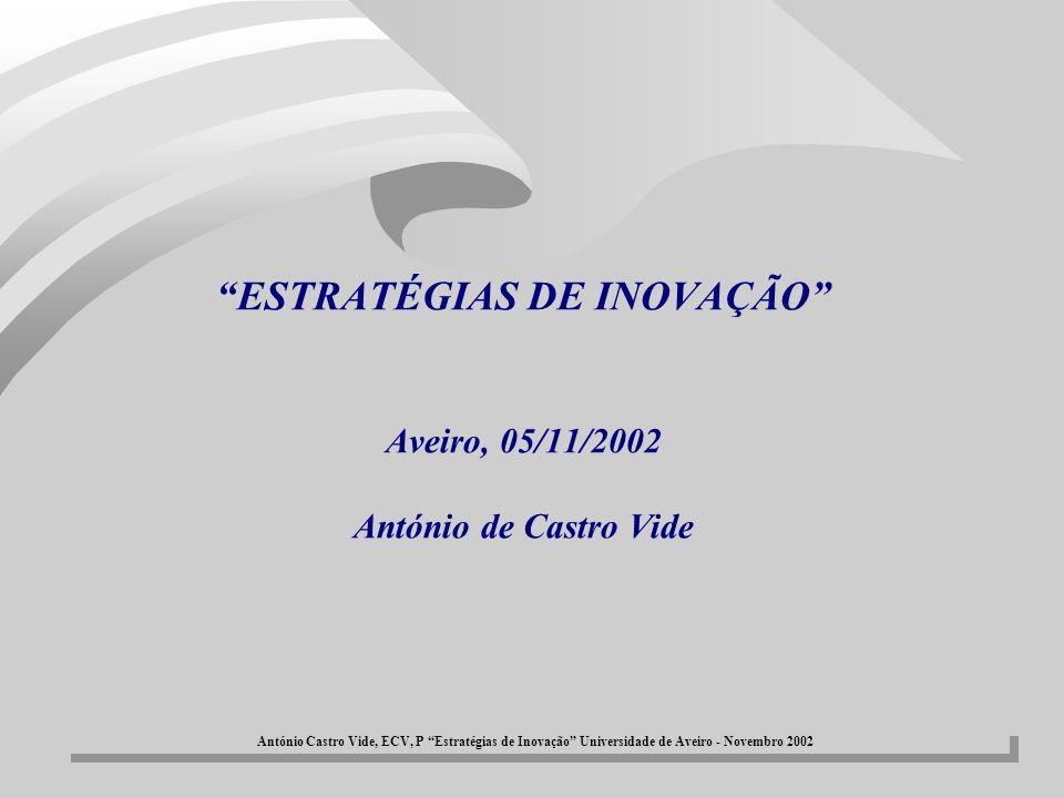 ESTRATÉGIAS DE INOVAÇÃO Aveiro, 05/11/2002 António de Castro Vide