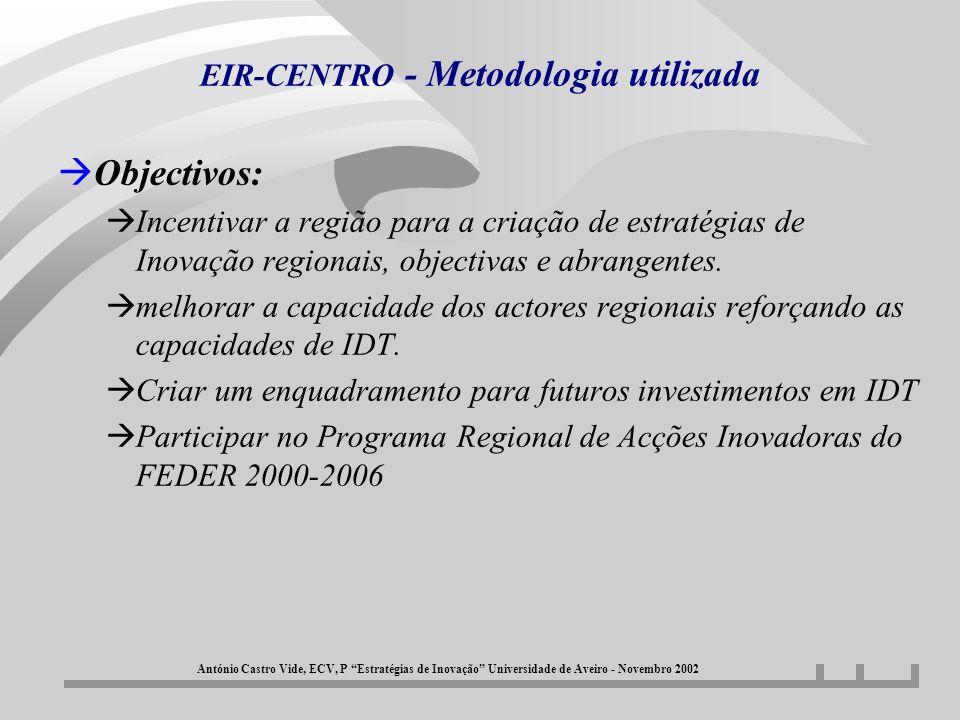 EIR-CENTRO - Metodologia utilizada