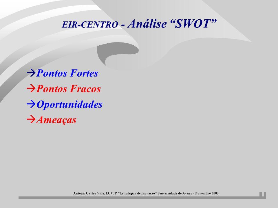 EIR-CENTRO - Análise SWOT