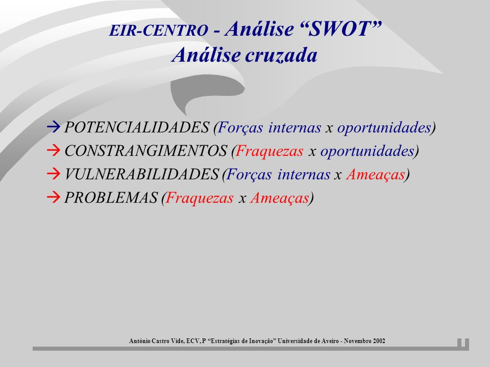 EIR-CENTRO - Análise SWOT Análise cruzada