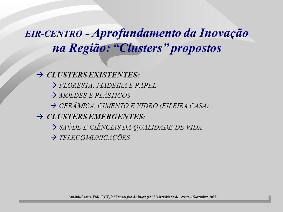 EIR-CENTRO - Aprofundamento da Inovação na Região: Clusters propostos