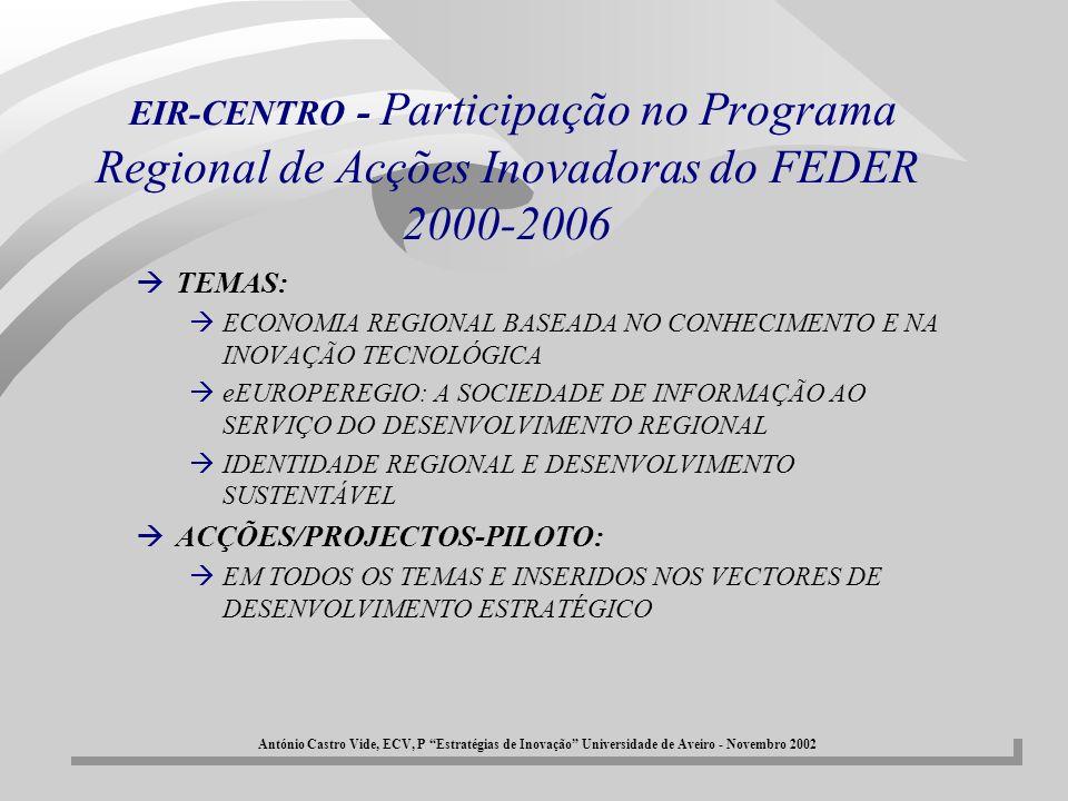 EIR-CENTRO - Participação no Programa Regional de Acções Inovadoras do FEDER 2000-2006