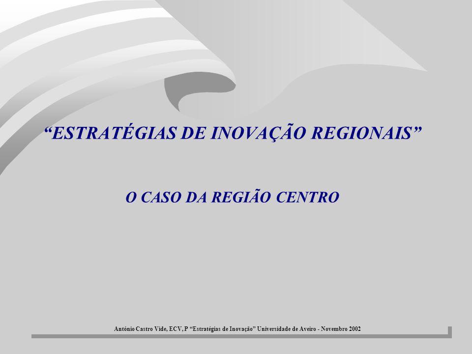 ESTRATÉGIAS DE INOVAÇÃO REGIONAIS O CASO DA REGIÃO CENTRO