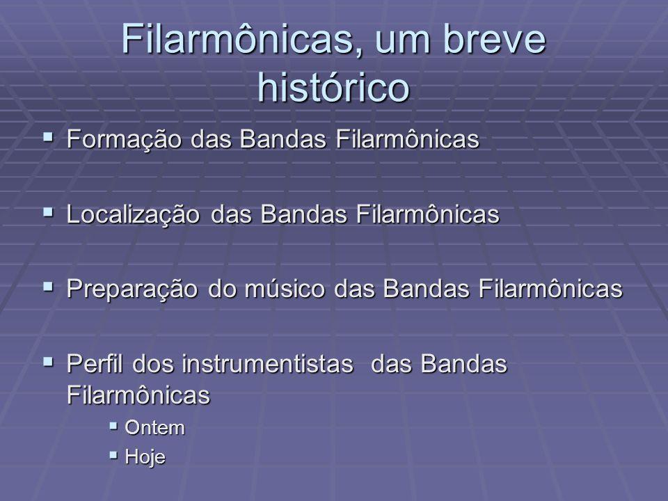 Filarmônicas, um breve histórico