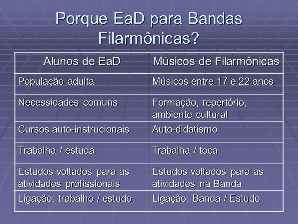 Porque EaD para Bandas Filarmônicas