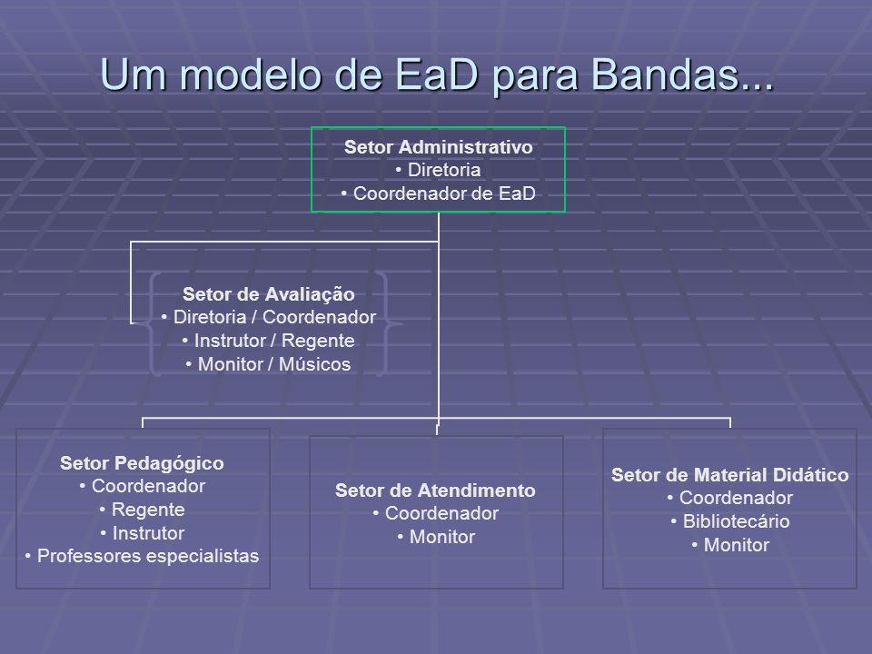 Um modelo de EaD para Bandas...