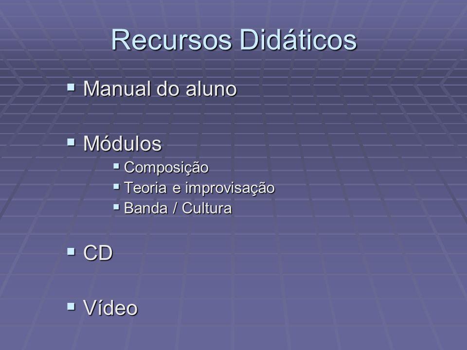 Recursos Didáticos Manual do aluno Módulos CD Vídeo Composição