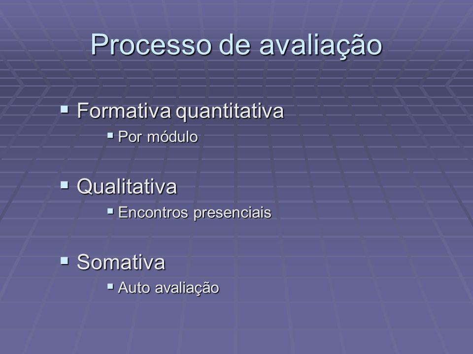 Processo de avaliação Formativa quantitativa Qualitativa Somativa