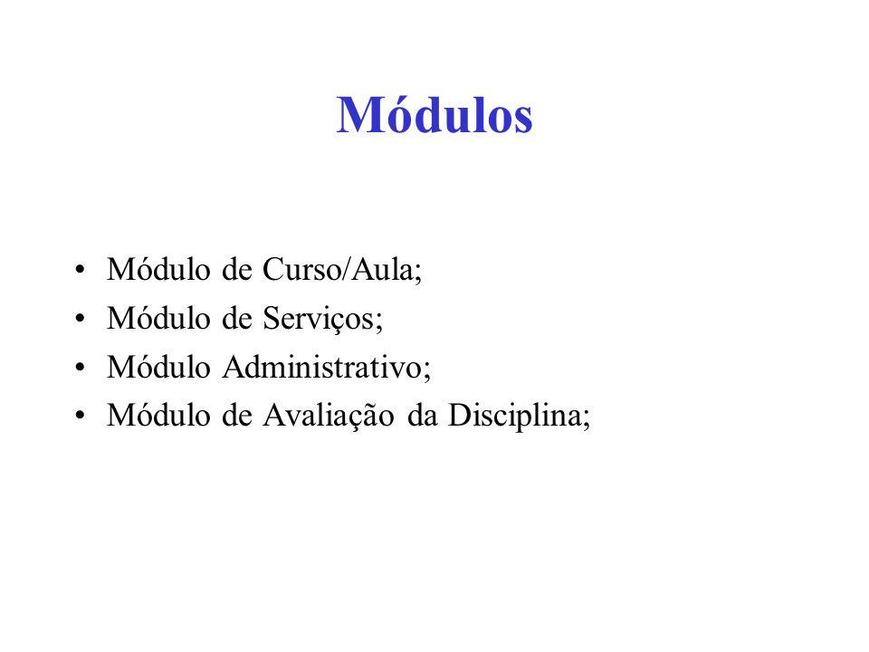 Módulos Módulo de Curso/Aula; Módulo de Serviços;