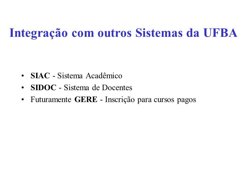 Integração com outros Sistemas da UFBA