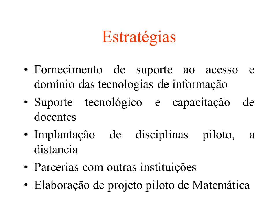 Estratégias Fornecimento de suporte ao acesso e domínio das tecnologias de informação. Suporte tecnológico e capacitação de docentes.