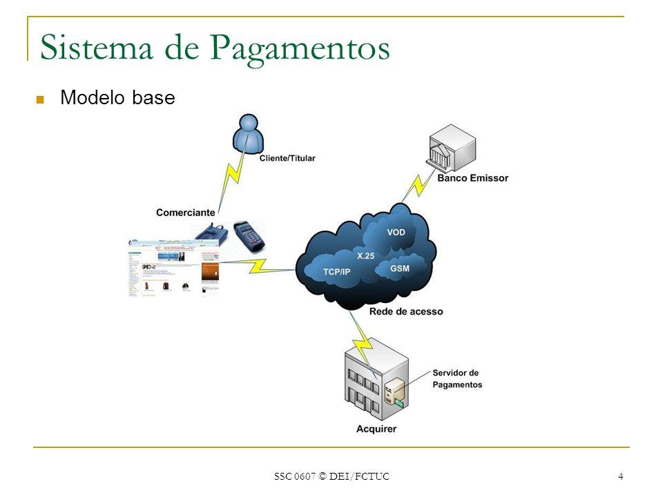 Sistema de Pagamentos Modelo base SSC 0607 © DEI/FCTUC