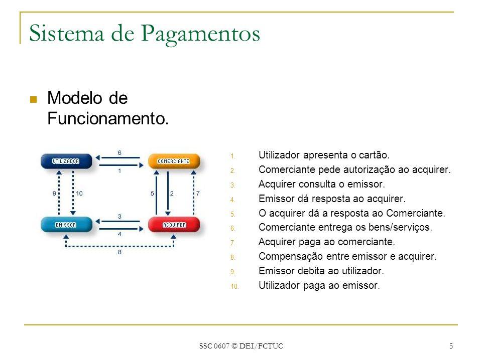 Sistema de Pagamentos Modelo de Funcionamento.