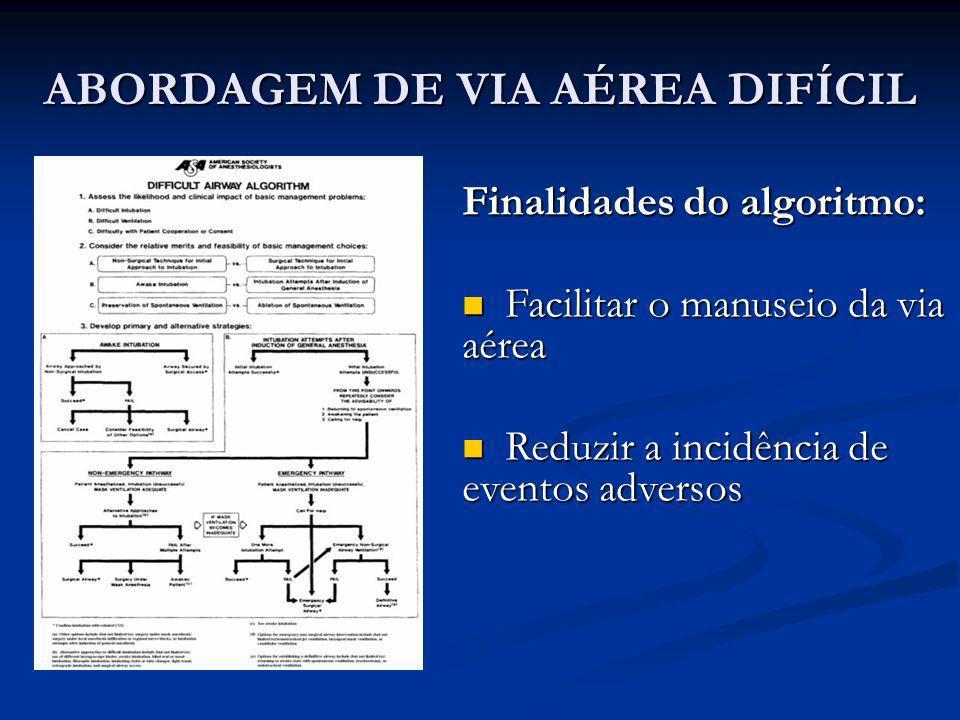 ABORDAGEM DE VIA AÉREA DIFÍCIL