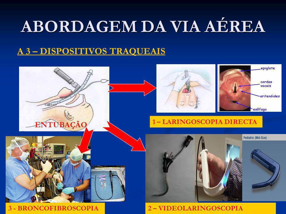 ABORDAGEM DA VIA AÉREA A 3 – DISPOSITIVOS TRAQUEAIS ENTUBAÇÃO