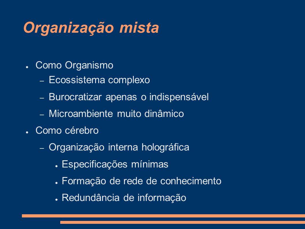 Organização mista Como Organismo Ecossistema complexo
