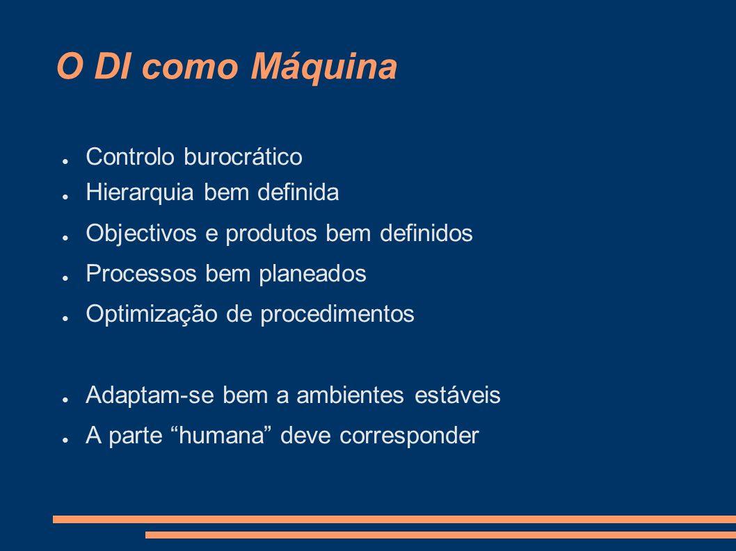 O DI como Máquina Controlo burocrático Hierarquia bem definida