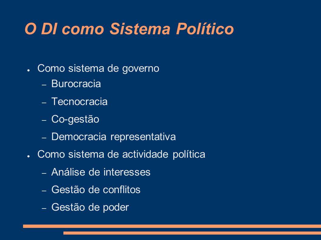 O DI como Sistema Político