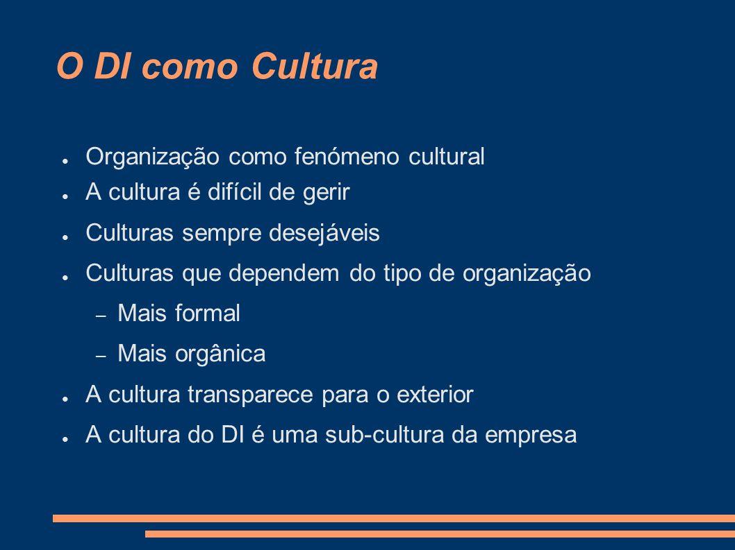 O DI como Cultura Organização como fenómeno cultural