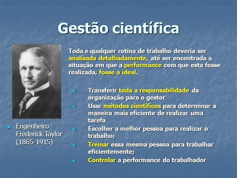 Gestão científica Engenheiro Frederick Taylor (1865-1915)