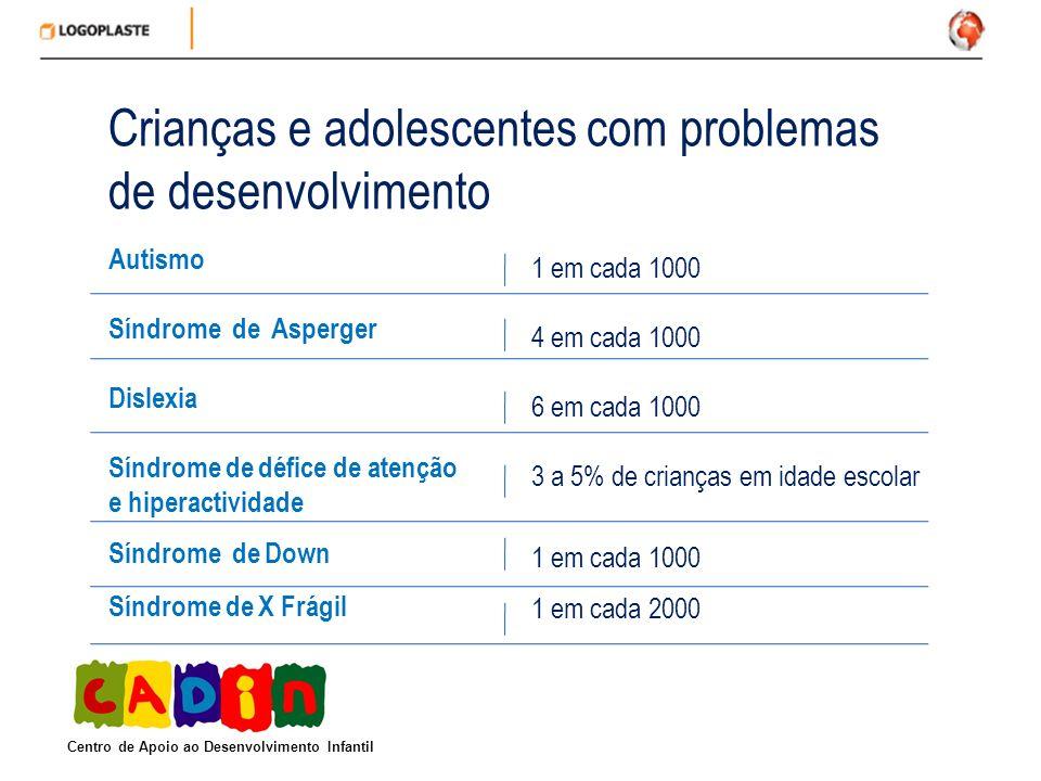 Crianças e adolescentes com problemas de desenvolvimento