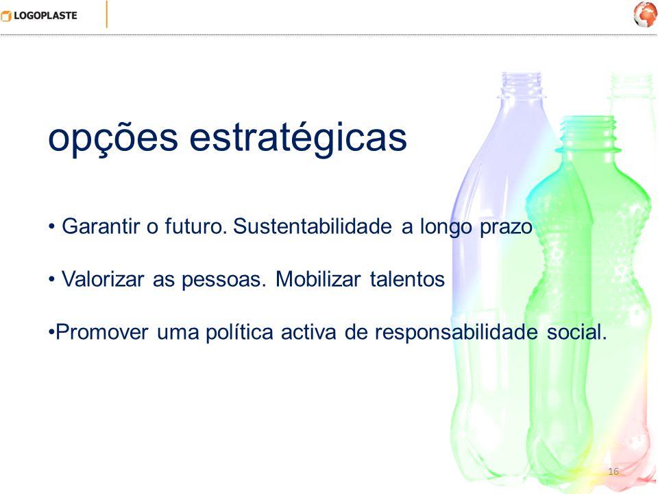 opções estratégicas Garantir o futuro. Sustentabilidade a longo prazo