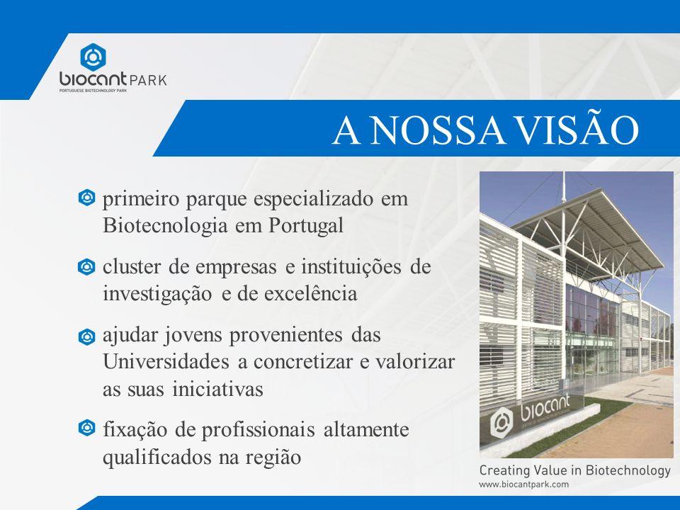 A NOSSA VISÃO primeiro parque especializado em Biotecnologia em Portugal. cluster de empresas e instituições de investigação e de excelência.