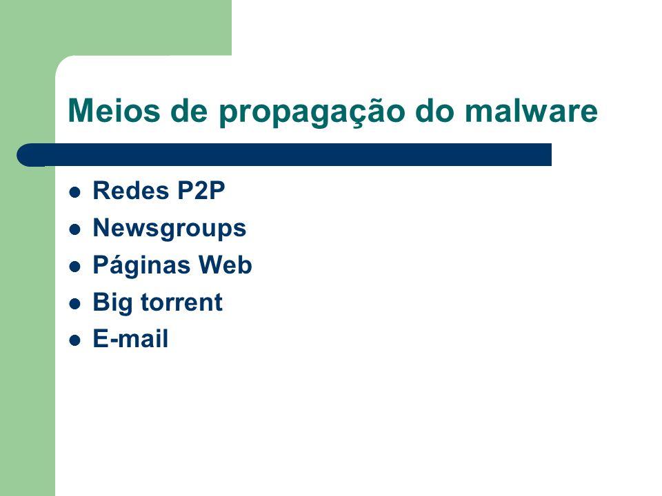 Meios de propagação do malware