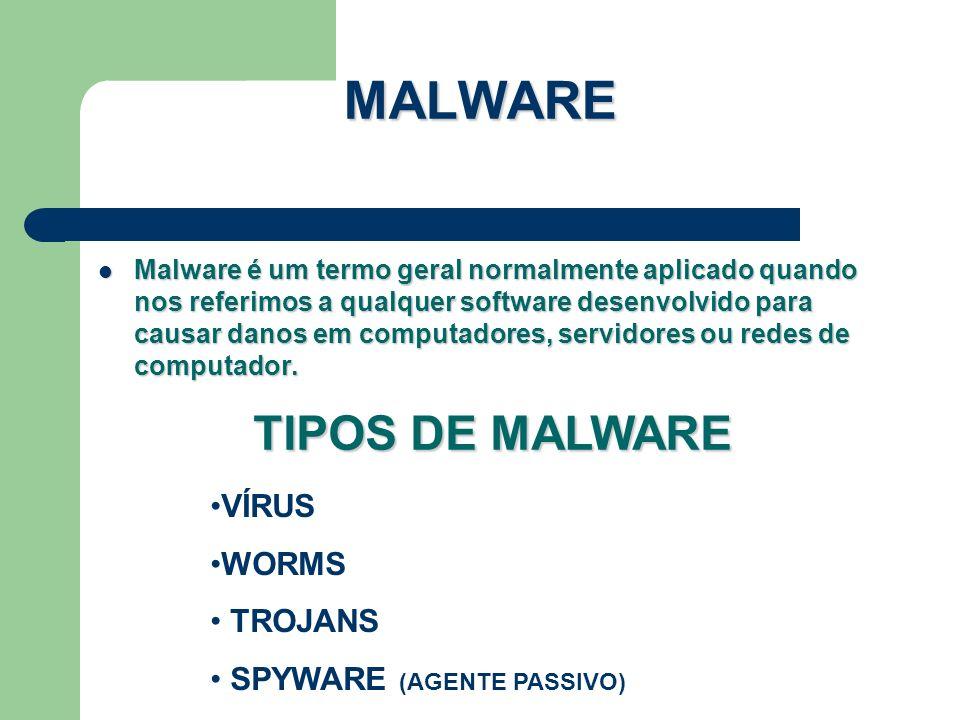 MALWARE TIPOS DE MALWARE VÍRUS WORMS TROJANS SPYWARE (AGENTE PASSIVO)