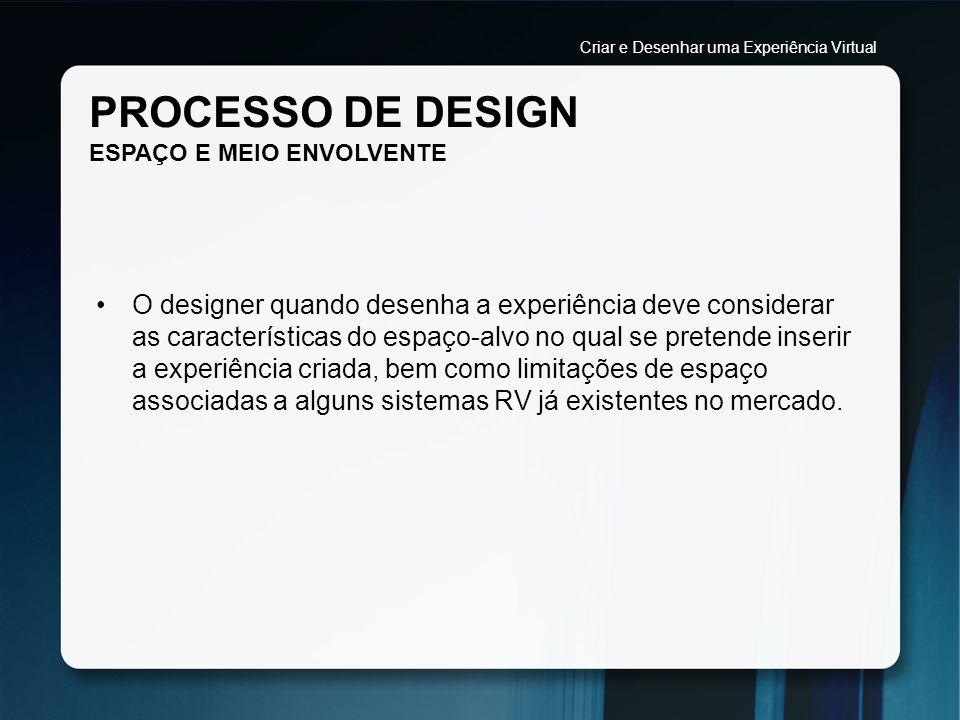 PROCESSO DE DESIGN ESPAÇO E MEIO ENVOLVENTE