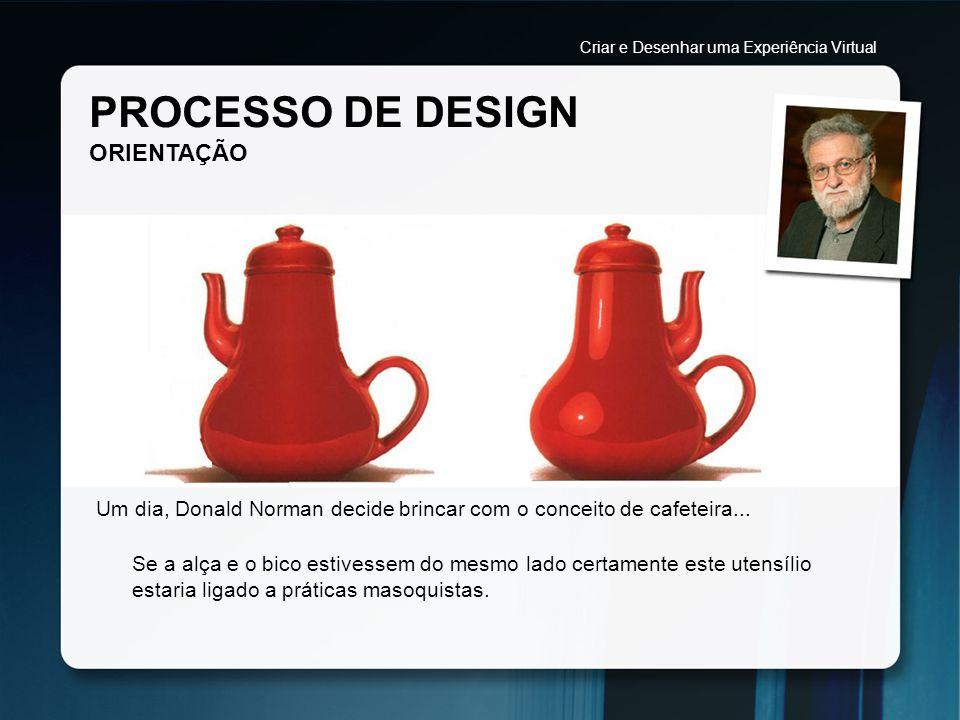 PROCESSO DE DESIGN ORIENTAÇÃO