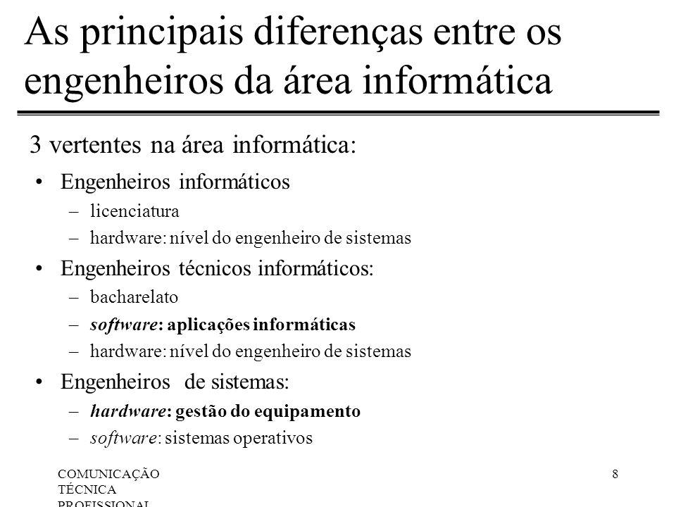 As principais diferenças entre os engenheiros da área informática