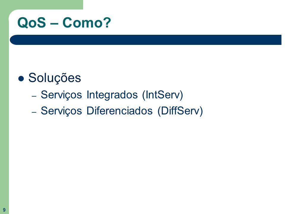 QoS – Como Soluções Serviços Integrados (IntServ)