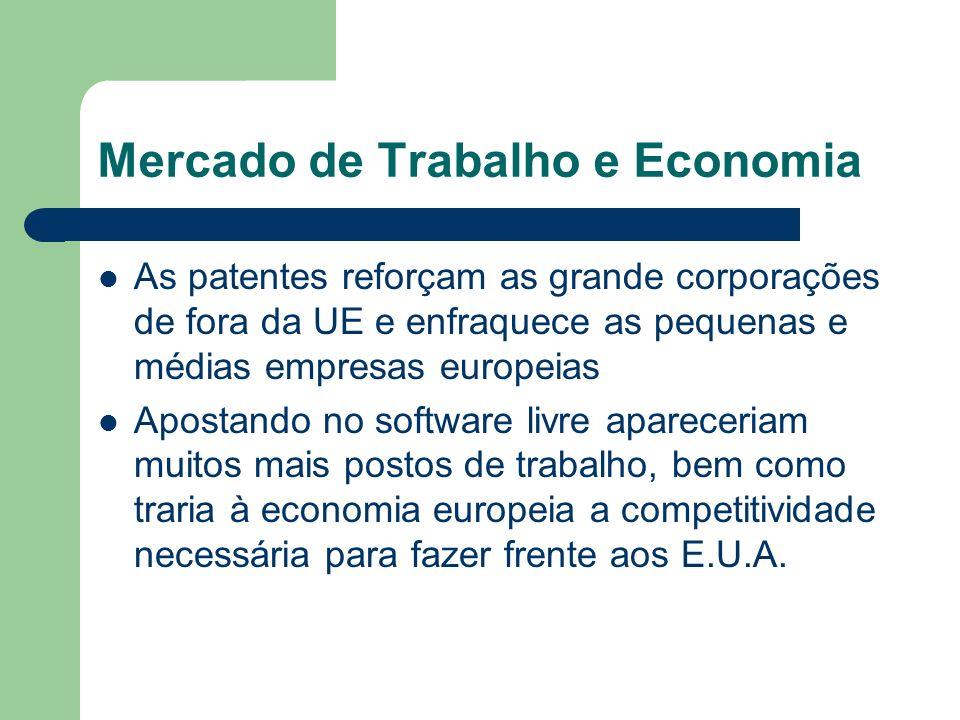 Mercado de Trabalho e Economia