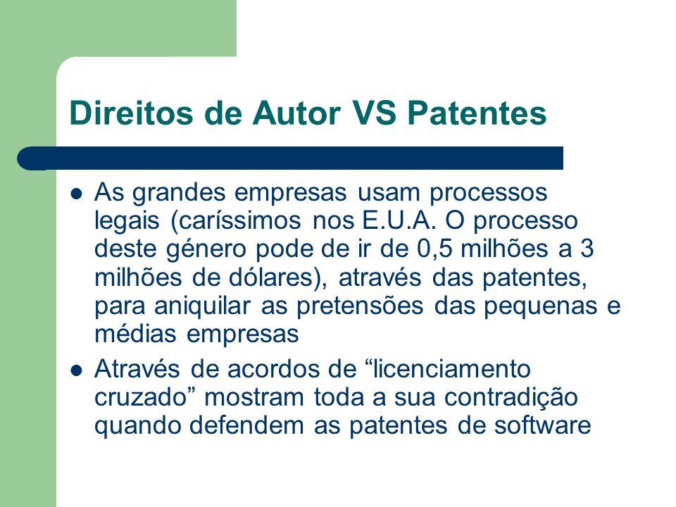 Direitos de Autor VS Patentes