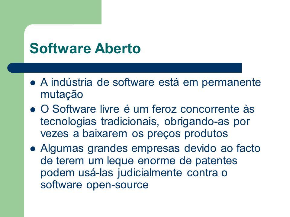 Software Aberto A indústria de software está em permanente mutação