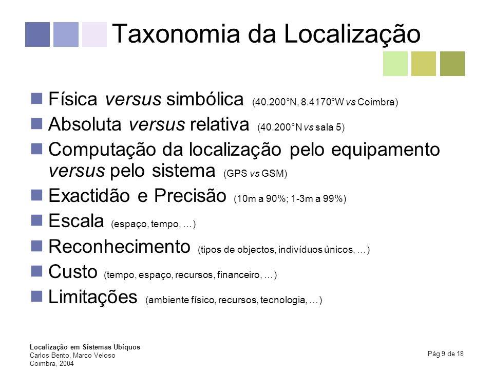 Taxonomia da Localização